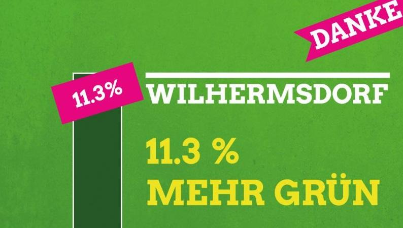 Zum 5. Geburtstag 11,33 %. DANKE, Wilhermsdorf!